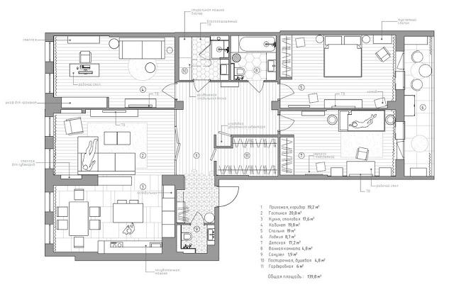 plan de amenajare pentru un apartament